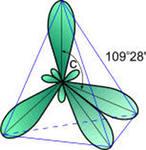 Углеводороды. Алканы. Строение, получение и свойства.