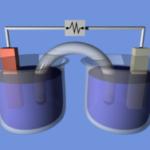 elektroliz-rastvora